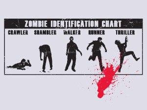 ZombieChart